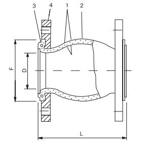 Гибкие вставки (виброкомпенсаторы) фланцевые FC10